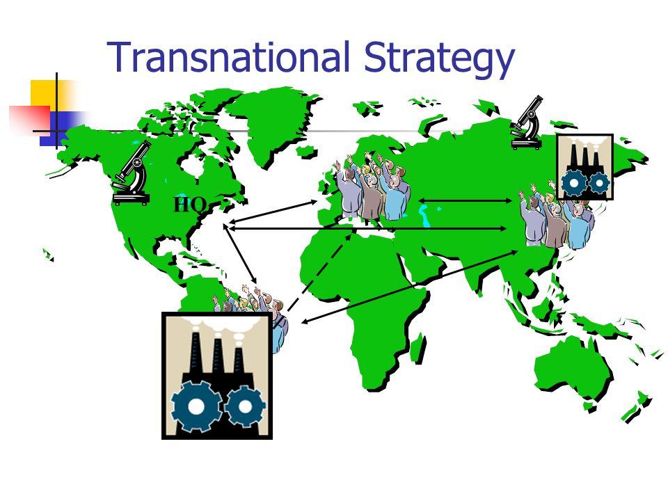 Transnational Strategy HQ