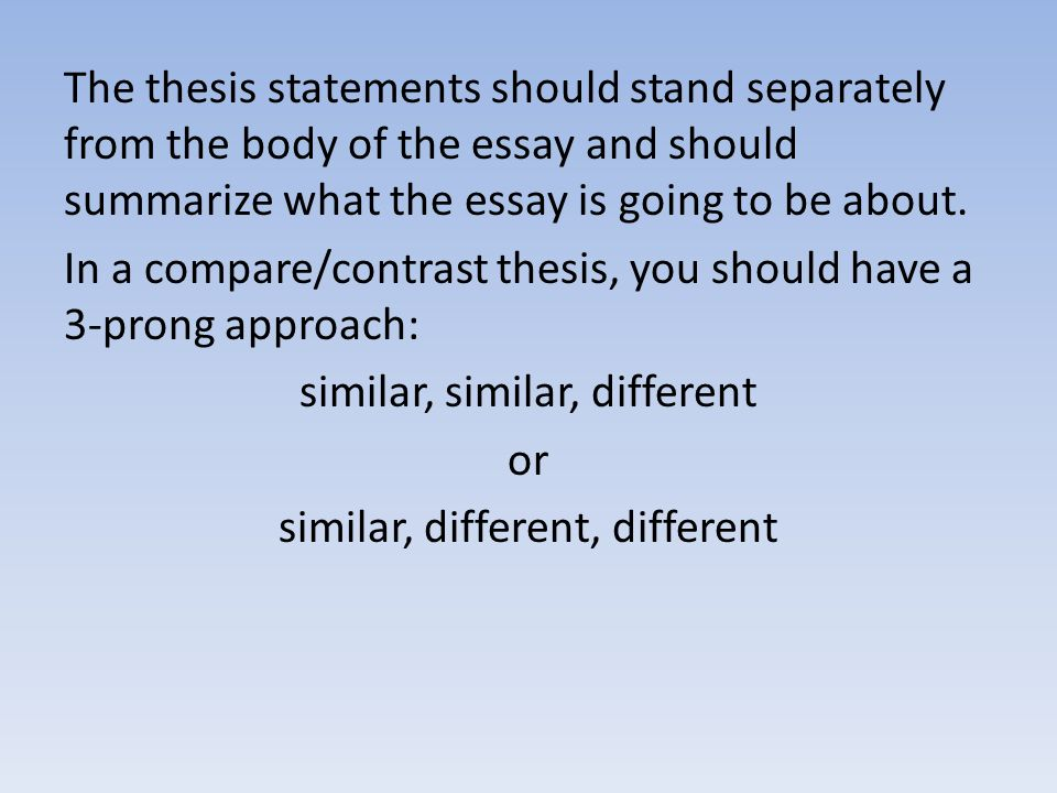 Thesis Writing Essay Basics In Just About Every Essay The Prompt  The Thesis Statements Should Stand Separately From The Body Of The Essay  And Should Summarize What