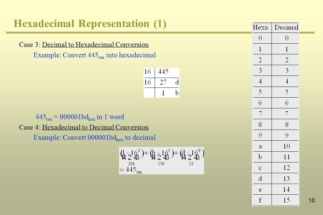 10 Hexadecimal Representation (1) Case 3: Decimal to Hexadecimal Conversion Example: Convert 445 ten into hexadecimal 445 ten = 000001bd hex in 1 word Case 4: Hexadecimal to Decimal Conversion Example: Convert 000001bd hex to decimal