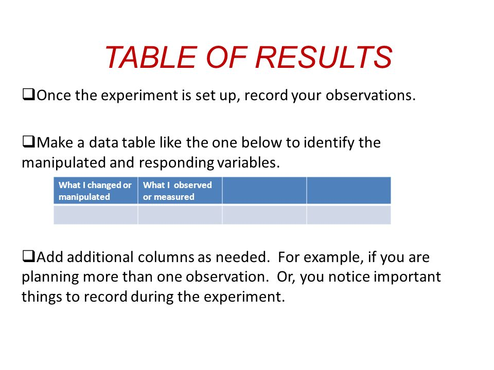 TABLE OF RESULTS  Once the experiment is set up, record your observations.