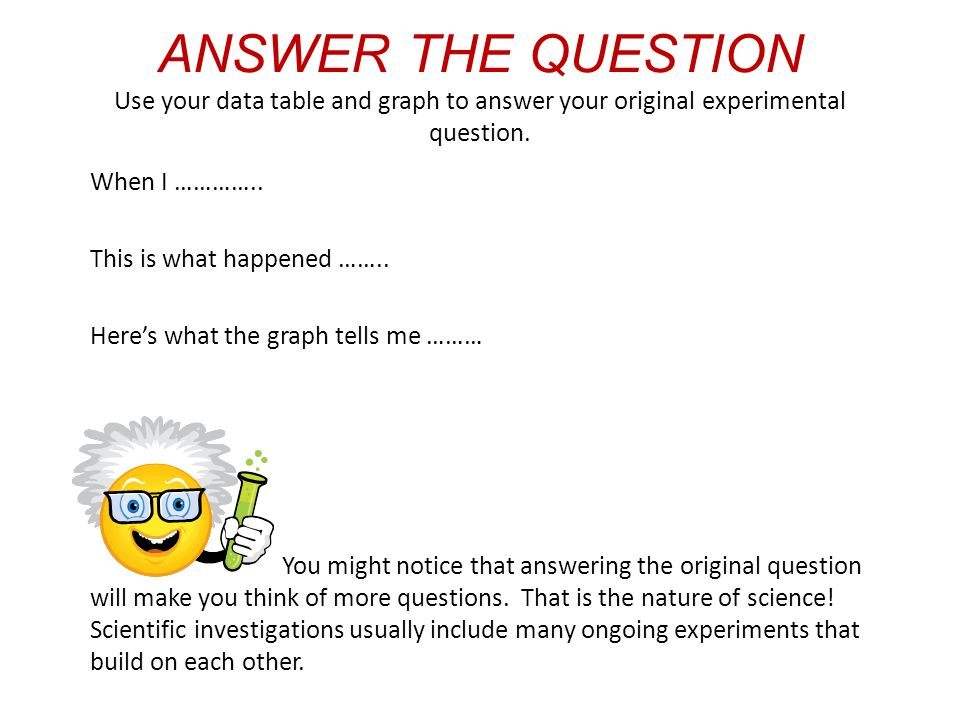 ANSWER THE QUESTION Use your data table and graph to answer your original experimental question.
