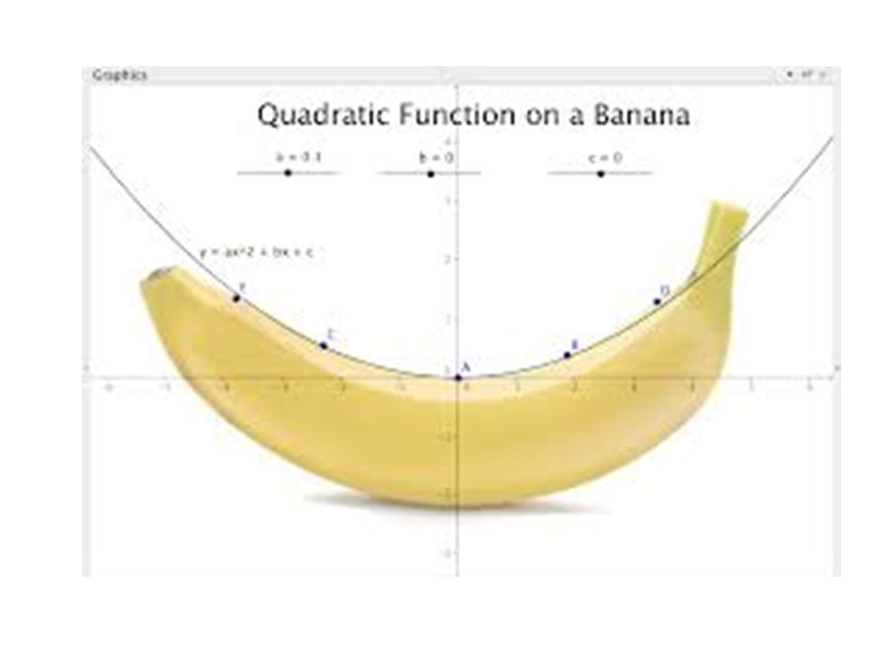 real world quadratic functions week 4 Real world quadratic functions read the following instructions in order to complete this assignment: 1 solve problem 56 on pages.