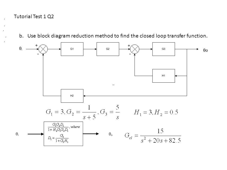 Mass spring damper system Tutorial Test 1. Derive the differential ...