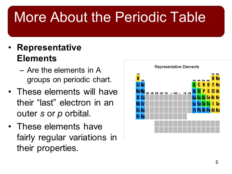 6 chemical periodicity 2 chapter goals 1re about the periodic 5 more about the periodic table representative elements are the elements in a groups on urtaz Choice Image