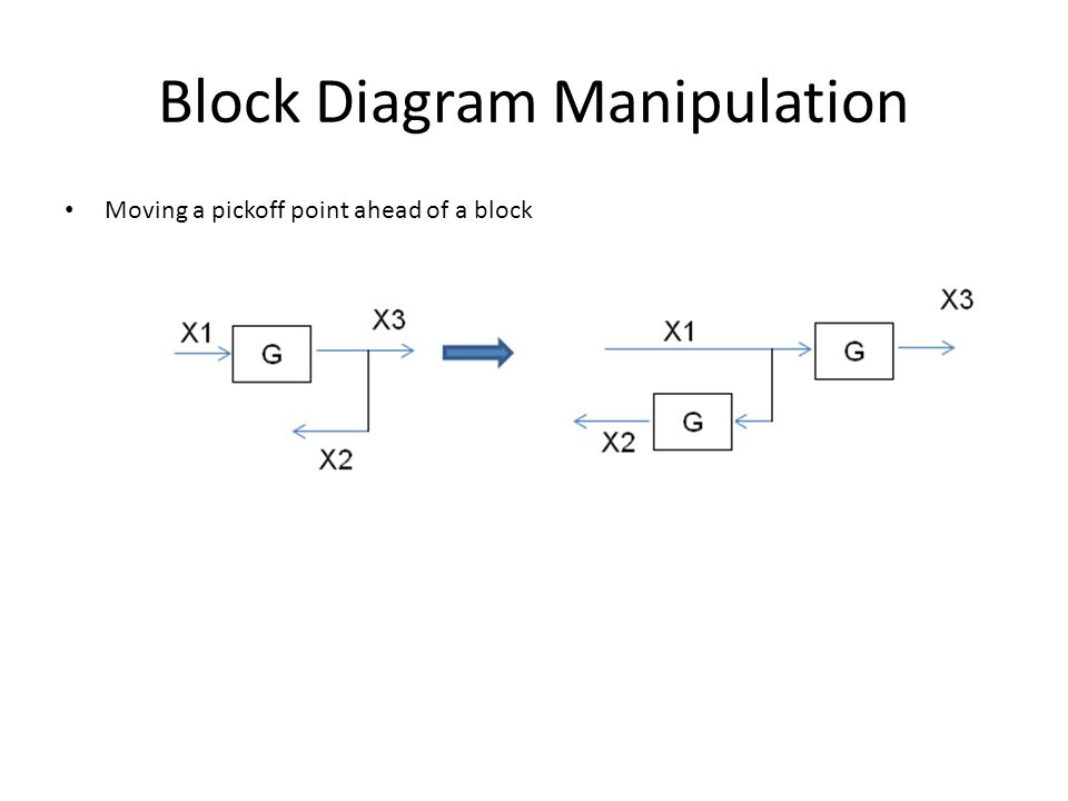 block diagrams and steady state errors. topics block diagrams to, Wiring block