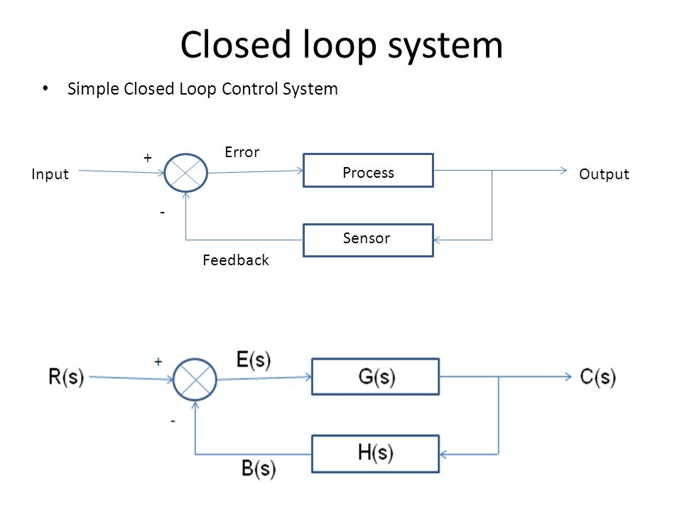 block diagrams and steady state errors. topics block diagrams to, block diagram