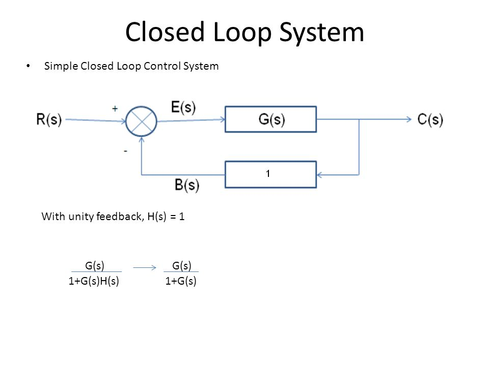 Block diagrams and steady state errors topics block diagrams to 9 closed loop system simple closed loop control system with unity feedback hs 1 gs gs 1gshs 1gs ccuart Gallery