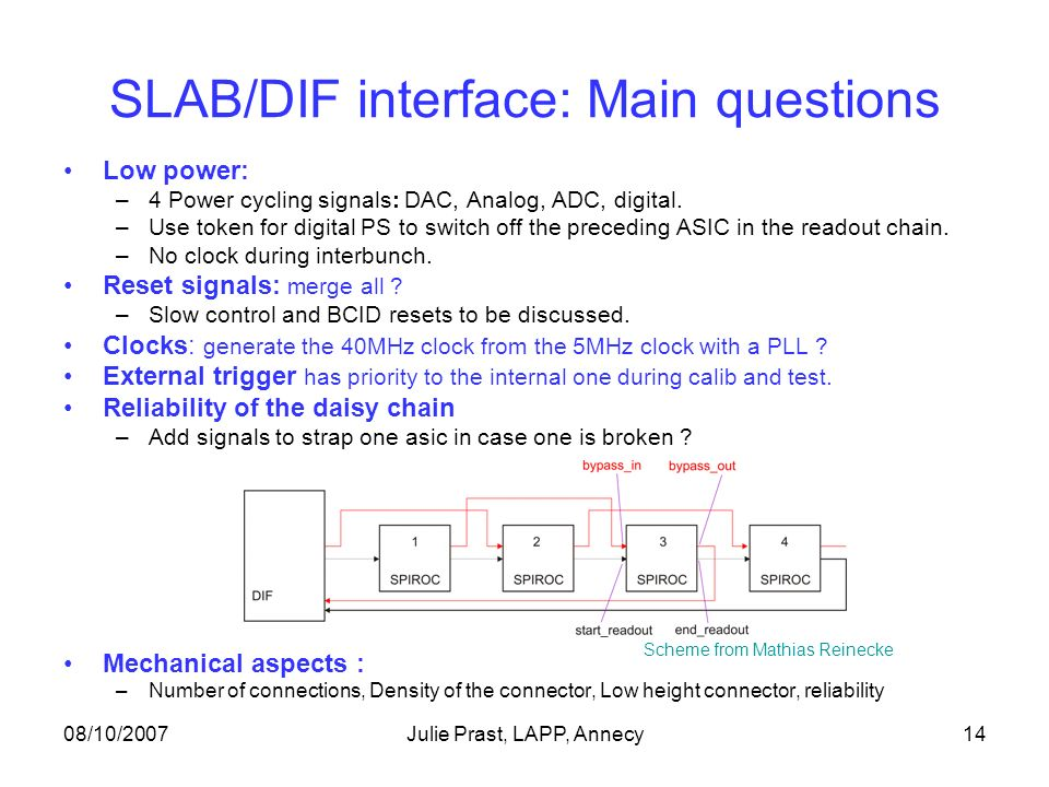 08/10/2007Julie Prast, LAPP, Annecy14 SLAB/DIF interface: Main questions Low power: –4 Power cycling signals: DAC, Analog, ADC, digital.