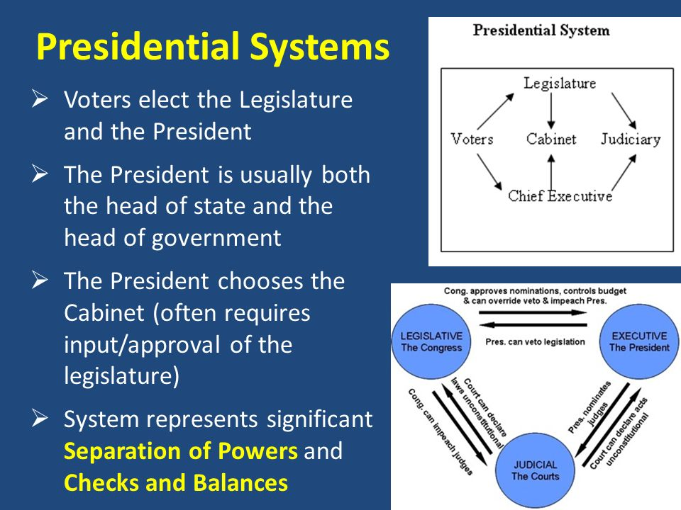 an overview of a presidential system of government Separation of powers: an overview presidential government in order to fully illuminate the contemporary implications of our separation of powers system, it.