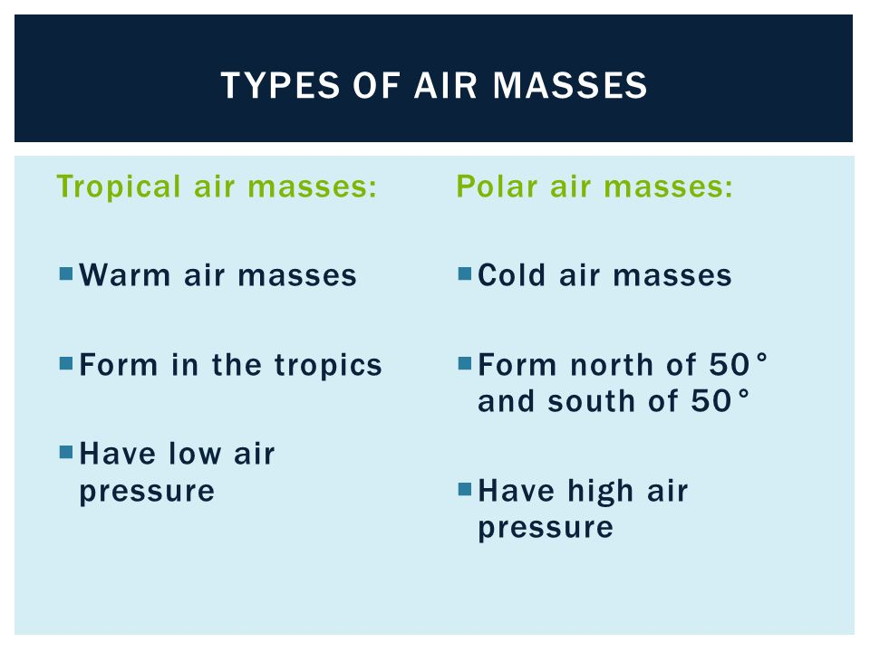 Miss Nelson SCIENCE ~ CHAPTER 8 WEATHER. Air Masses and Fronts ...