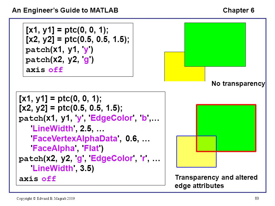 Chapter 6 1 An Engineer's Guide to MATLAB Copyright © Edward
