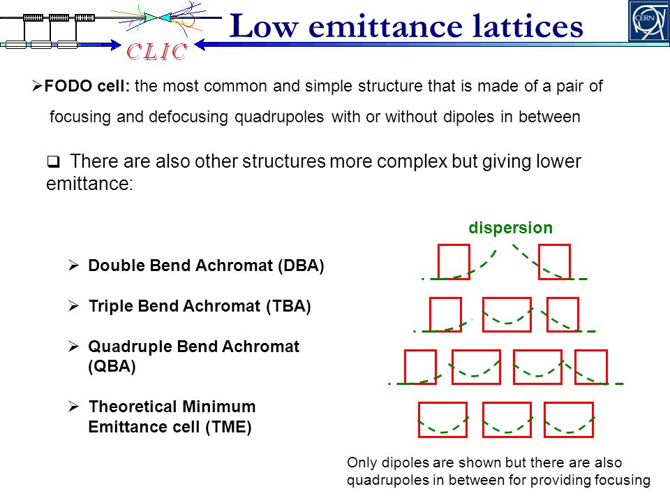 Low emittance lattices  Double Bend Achromat (DBA)  Triple Bend Achromat (TBA)  Quadruple Bend Achromat (QBA)  Theoretical Minimum Emittance cell (TME) dispersion  FODO cell: the most common and simple structure that is made of a pair of focusing and defocusing quadrupoles with or without dipoles in between  There are also other structures more complex but giving lower emittance: Only dipoles are shown but there are also quadrupoles in between for providing focusing