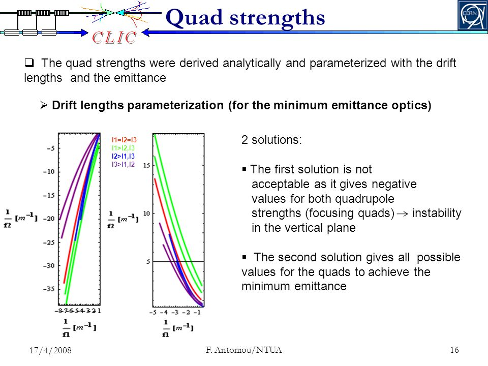 Quad strengths F.