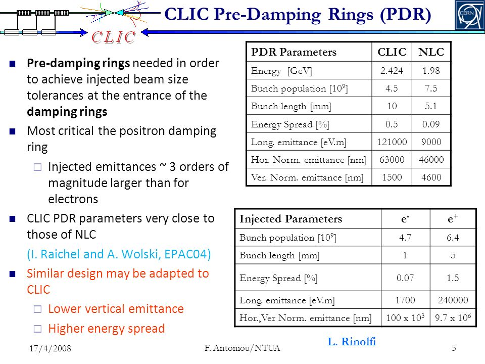CLIC Pre-Damping Rings (PDR) Pre-damping rings needed in order to achieve injected beam size tolerances at the entrance of the damping rings Most critical the positron damping ring  Injected emittances ~ 3 orders of magnitude larger than for electrons CLIC PDR parameters very close to those of NLC (I.