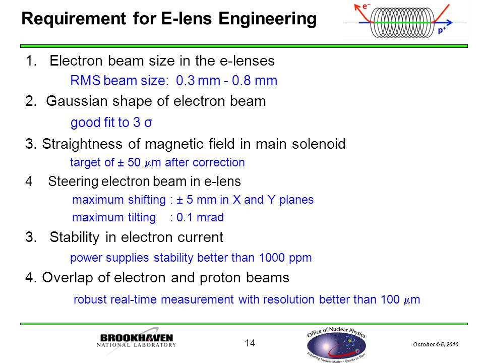 October 4-5, Requirement for E-lens Engineering 1.Electron beam size in the e-lenses RMS beam size: 0.3 mm mm 2.