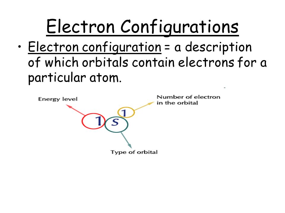 Electron Configurations Electron configuration = a description of which orbitals contain electrons for a particular atom.