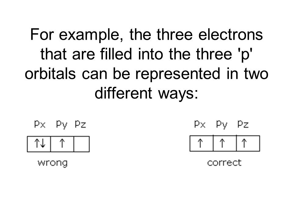 For example, the three electrons that are filled into the three p orbitals can be represented in two different ways: