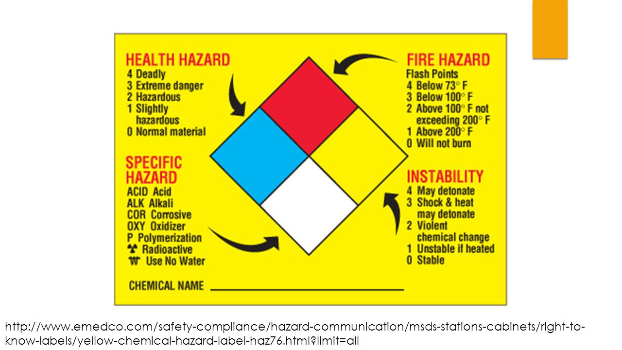 changes diamond nfpa fire osha signs hazard to