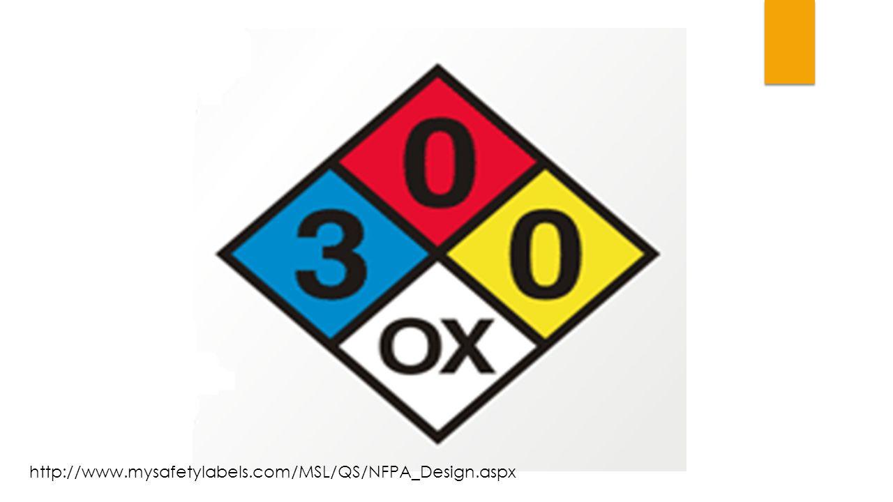 Nfpa 704 fire diamond signs labelsml ppt download 6 httpmysafetylabelsmslqsnfpadesignpx biocorpaavc Choice Image