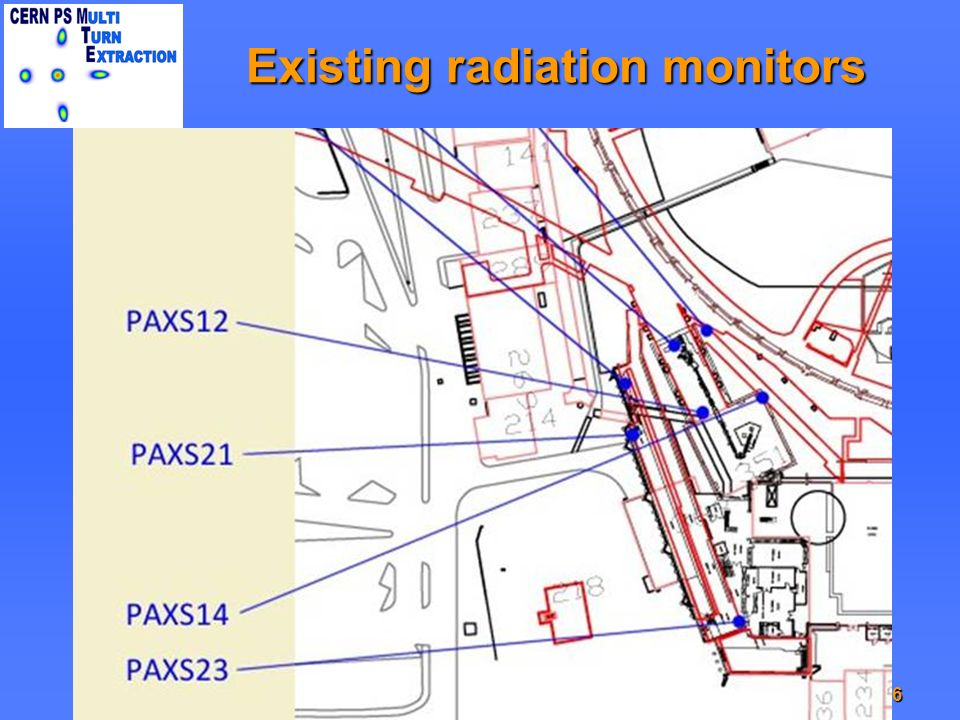 Existing radiation monitors 6MG - IEFC meeting 22/01/2010