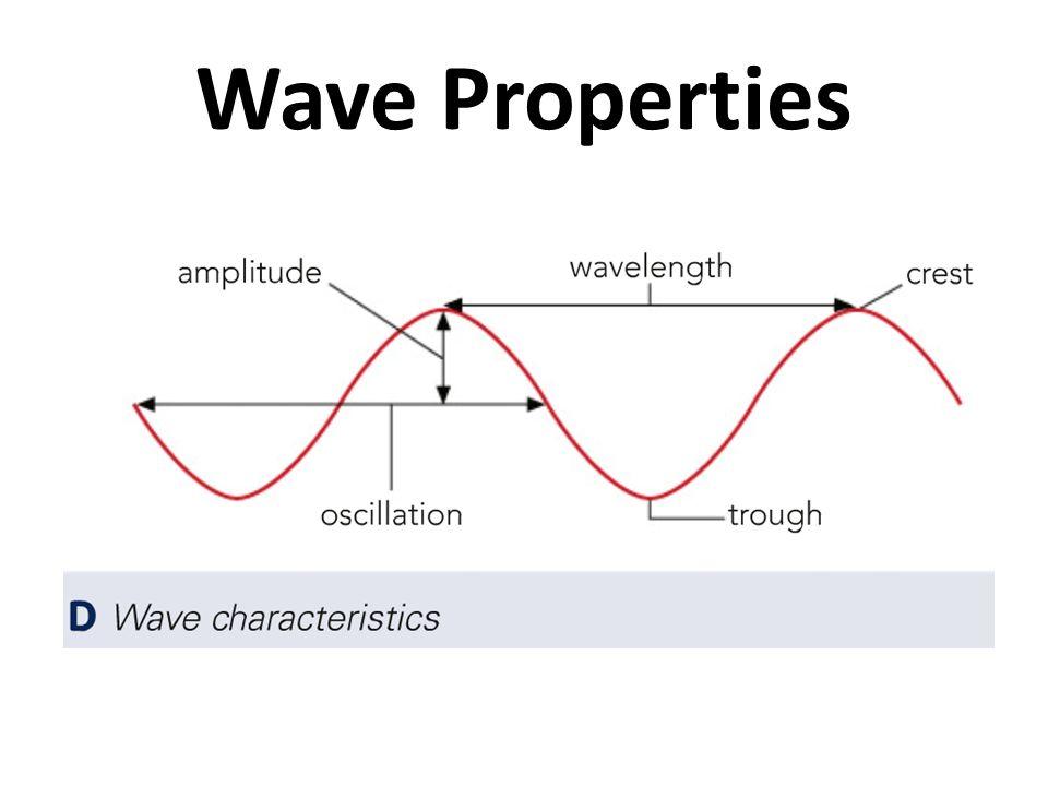 Wave Properties Worksheet – Properties of Waves Worksheet