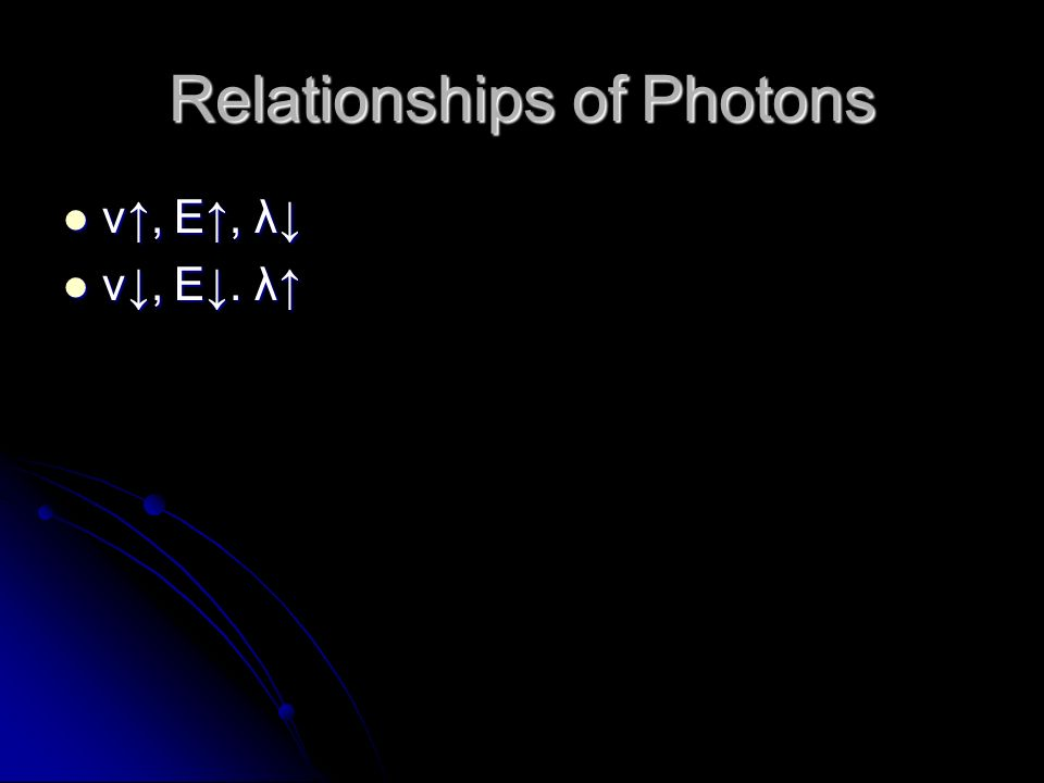 Relationships of Photons v↑, E↑, λ↓ v↑, E↑, λ↓ v↓, E↓. λ↑ v↓, E↓. λ↑