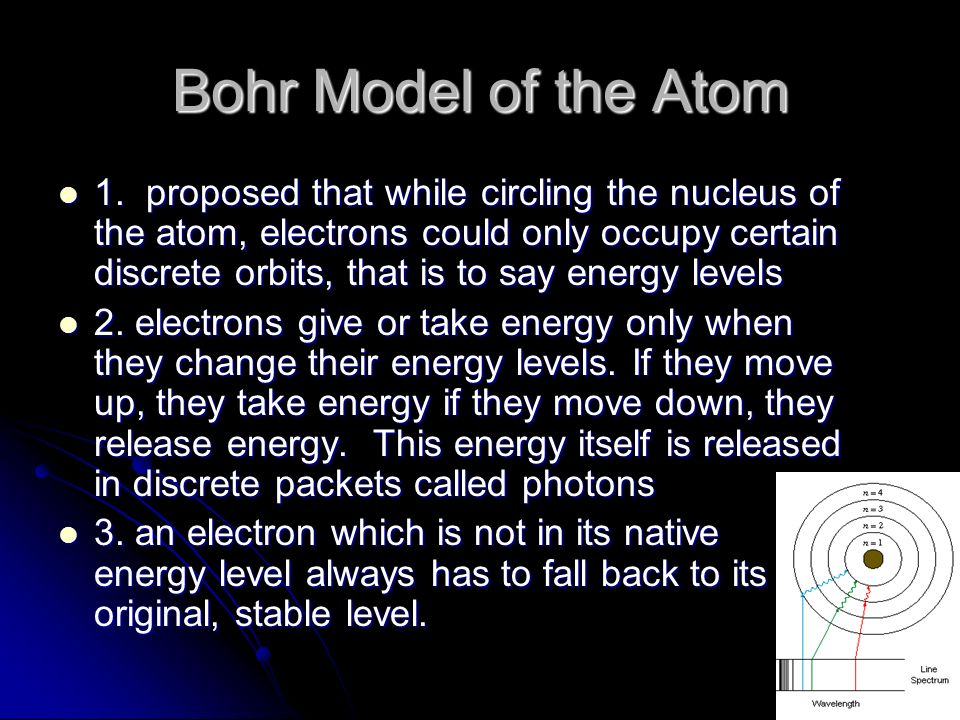 Bohr Model of the Atom 1.