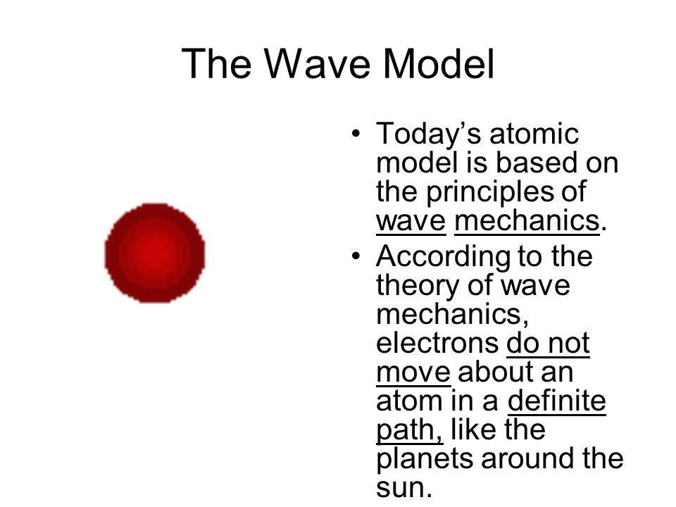 December 1 The wavemechanical model of the atom Homework Finish – Atomic Models Worksheet