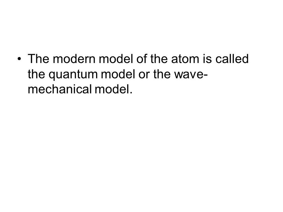 December 1 The wavemechanical model of the atom Homework Finish – Models of the Atom Worksheet