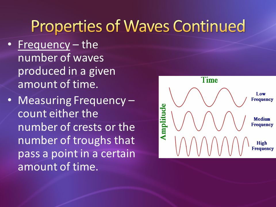 Frequency – the number of waves produced in a given amount of time.