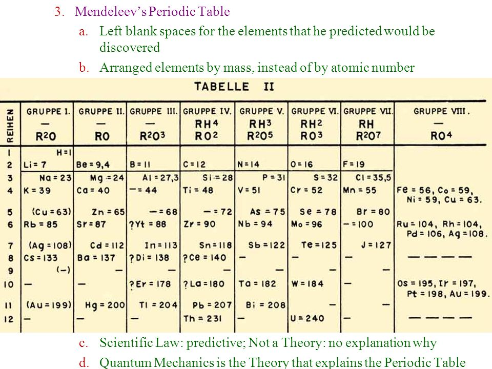 Periodic table no j on periodic table periodic table of elements ie history of the periodic table atterns in element urtaz Images