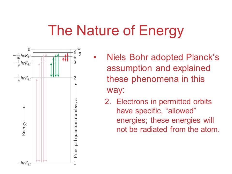 The Nature of Energy Niels Bohr adopted Planck's assumption and explained these phenomena in this way: 2.Electrons in permitted orbits have specific, allowed energies; these energies will not be radiated from the atom.