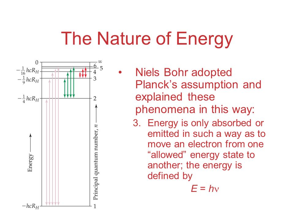The Nature of Energy Niels Bohr adopted Planck's assumption and explained these phenomena in this way: 3.Energy is only absorbed or emitted in such a way as to move an electron from one allowed energy state to another; the energy is defined by E = h