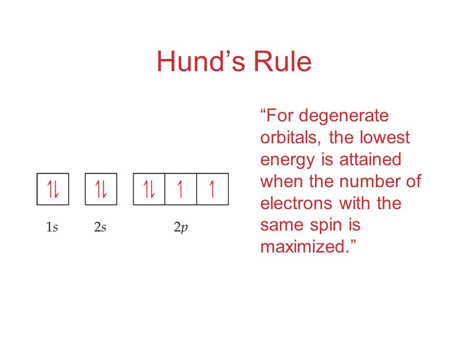 Hund's Rule For degenerate orbitals, the lowest energy is attained when the number of electrons with the same spin is maximized.