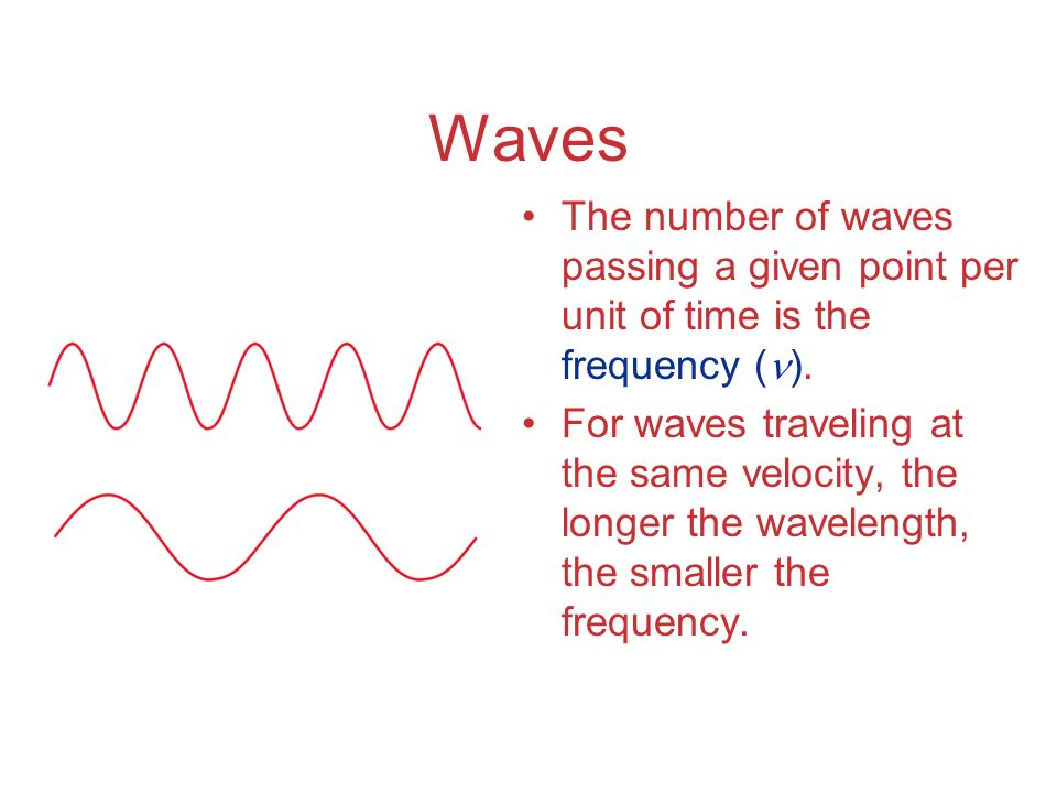 Waves The number of waves passing a given point per unit of time is the frequency ( ).