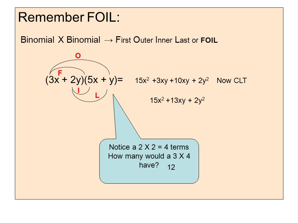 Multiplying Polynomials Using Foil Worksheet Deployday – Foil Method Worksheets