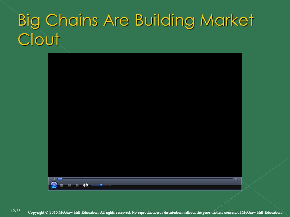 12-23 Big Chains Are Building Market Clout Copyright © 2015 McGraw-Hill Education.