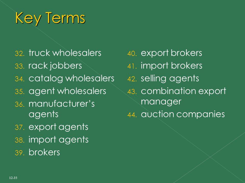 Key Terms 32. truck wholesalers 33. rack jobbers 34.