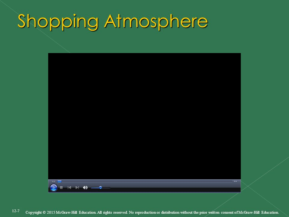 12-7 Shopping Atmosphere Copyright © 2015 McGraw-Hill Education.