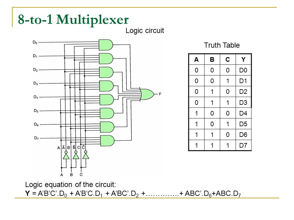 Data processing circuits unit 2 multiplexers multiplex means many 5 8 to 1 ccuart Image collections