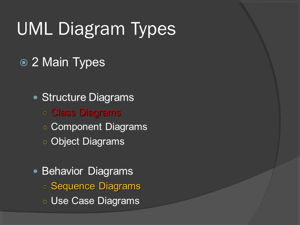 Cs 2511 fall uml diagram types 2 main types structure diagrams 2 uml diagram types 2 main types structure diagrams class diagrams component diagrams object diagrams behavior diagrams sequence diagrams ccuart Choice Image