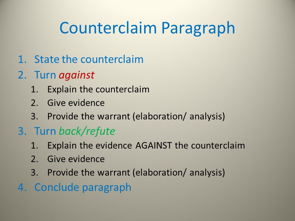 counterclaim tok essay Your theory of knowledge instructor can provide you with sample tok papers that show you what a good structure would be for a tok essay if he/she hasn't, you might want to check with them to see if they have those samples.