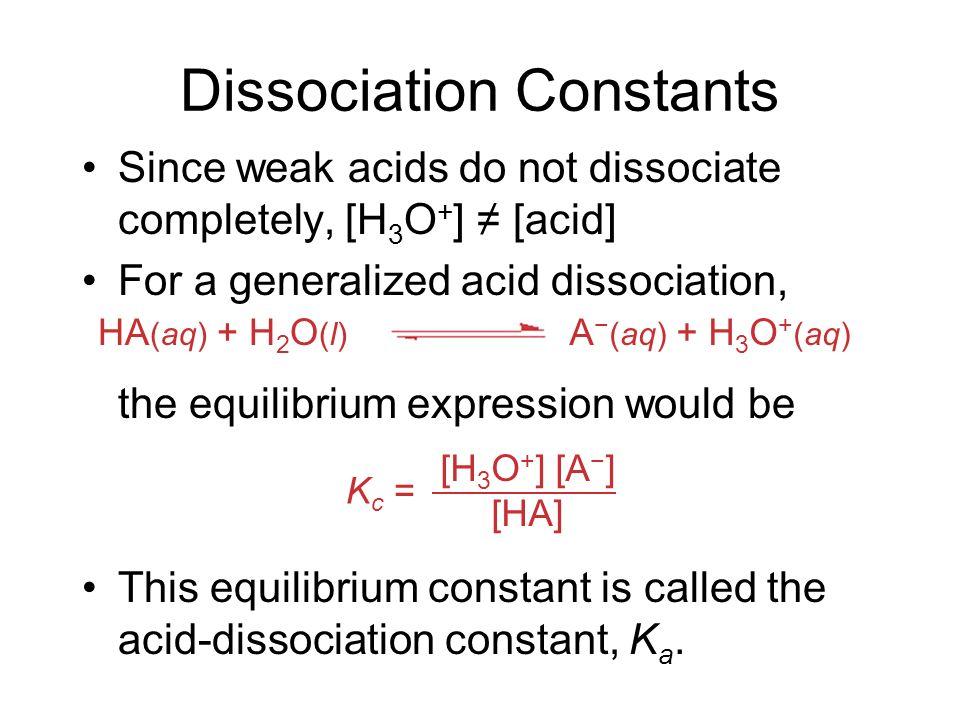 acid dissociation constant essay