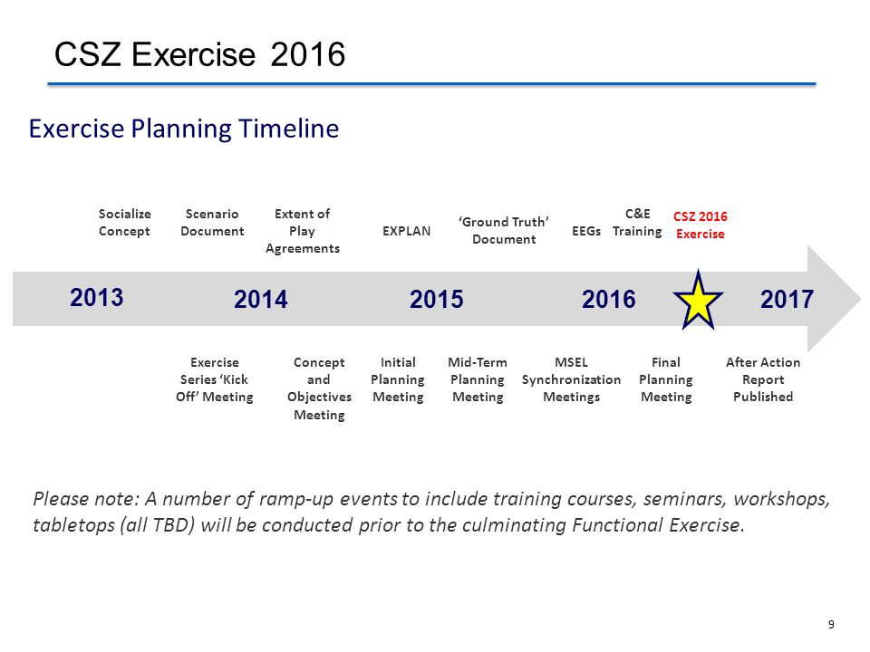9 Exercise Planning Timeline Please note: A number of ramp-up events to include training courses, seminars, workshops, tabletops (all TBD) will be conducted prior to the culminating Functional Exercise.