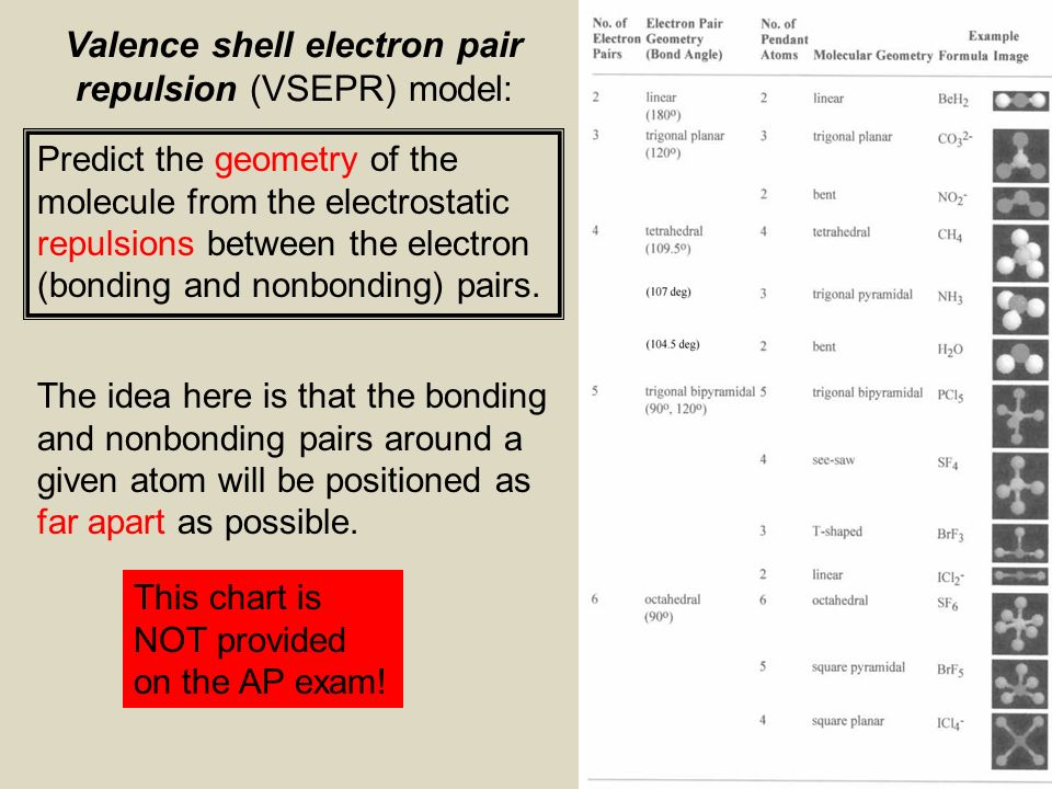 Predict the geometry of the molecule from the electrostatic repulsions between the electron (bonding and nonbonding) pairs.