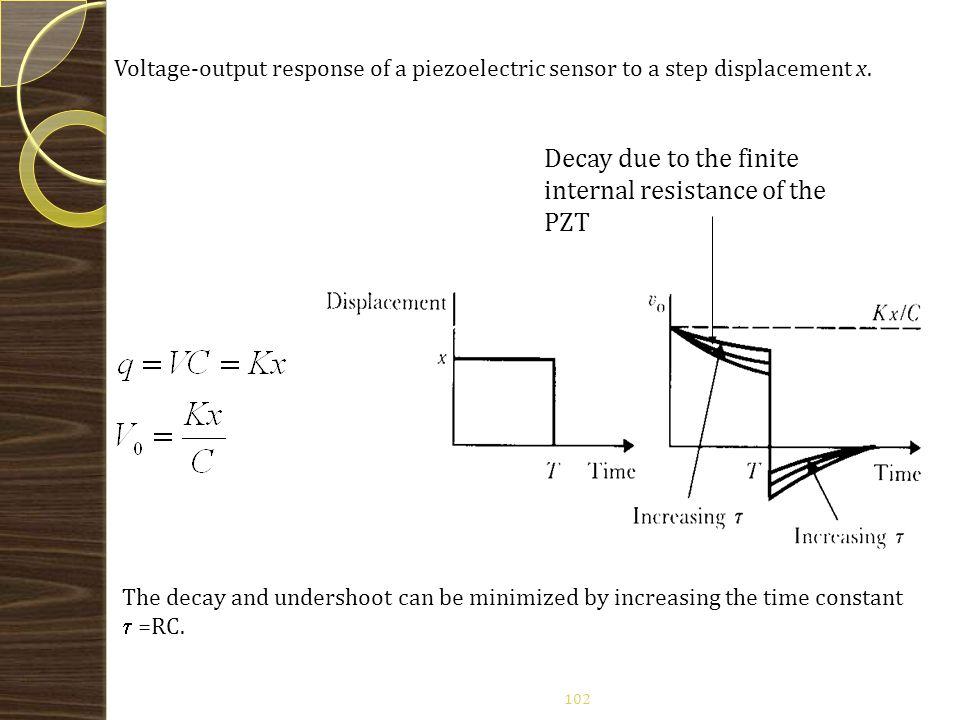 Convert charge generator to current generator: Current RaRa K s = K/C, sensitivity, V/m  = RC, time constant RaRa Transfer Function of Piezoelectric Sensors