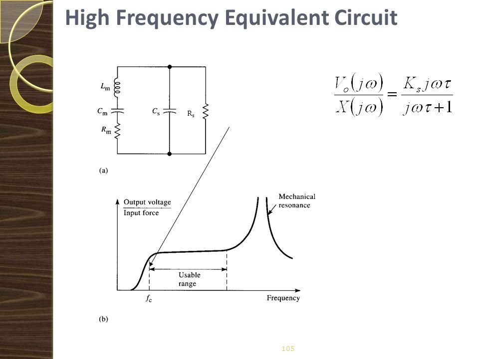 C = 500 pF R leak = 10 G  R a = 5 M  What is f c,low .