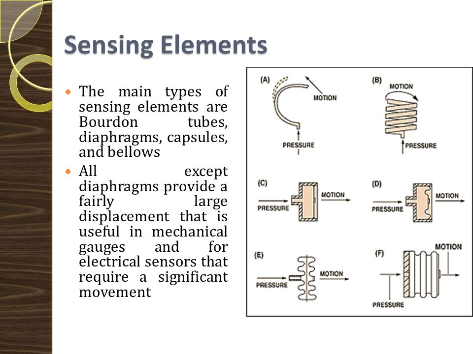 Pressure Sensing Pressure is sensed by mechanical elements such as plates, shells, and tubes that are designed and constructed to deflect when pressure is applied.