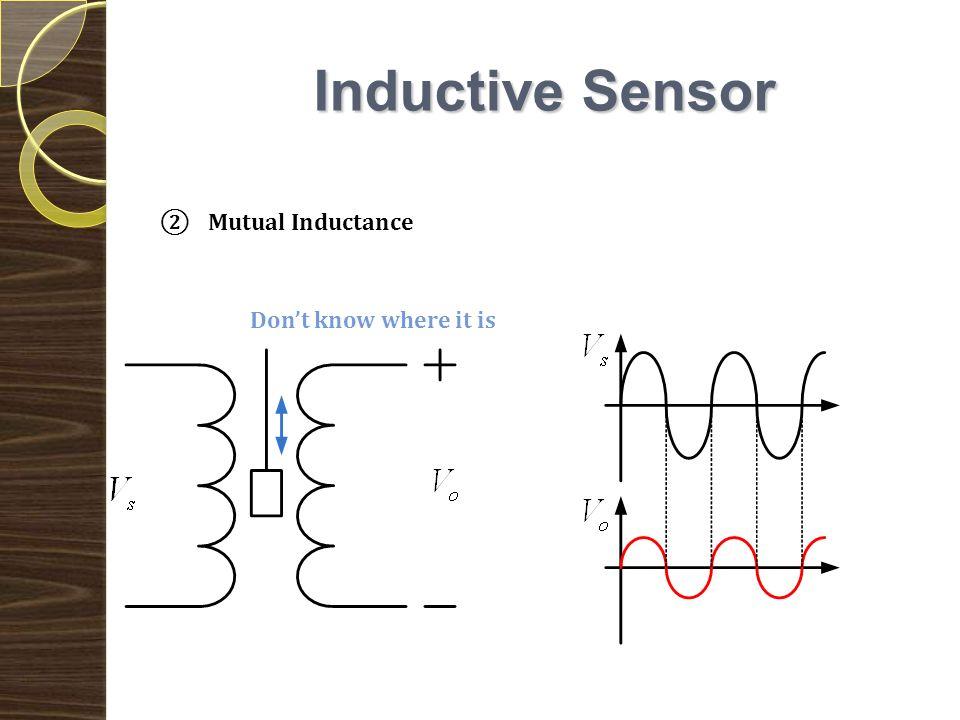 Inductive Sensor ①Self Inductance