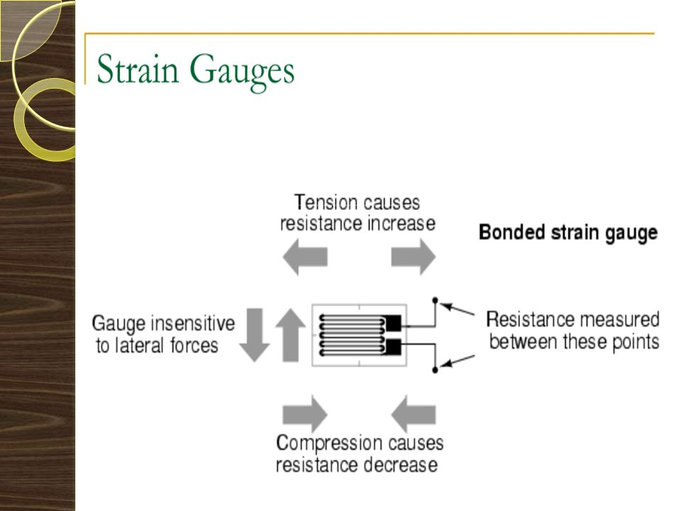 Strain gauge Fundamentally, all strain gages are designed to convert mechanical motion into an electronic signal.